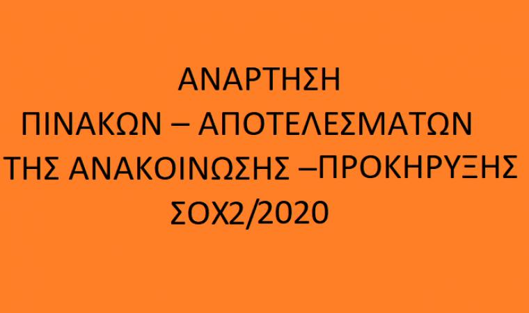 ΑΝΑΡΤΗΣΗ ΠΙΝΑΚΩΝ – ΑΠΟΤΕΛΕΣΜΑΤΩΝ ΤΗΣ ΑΝΑΚΟΙΝΩΣΗΣ – ΠΡΟΚΗΡΥΞΗΣ ΣΟΧ2/2020